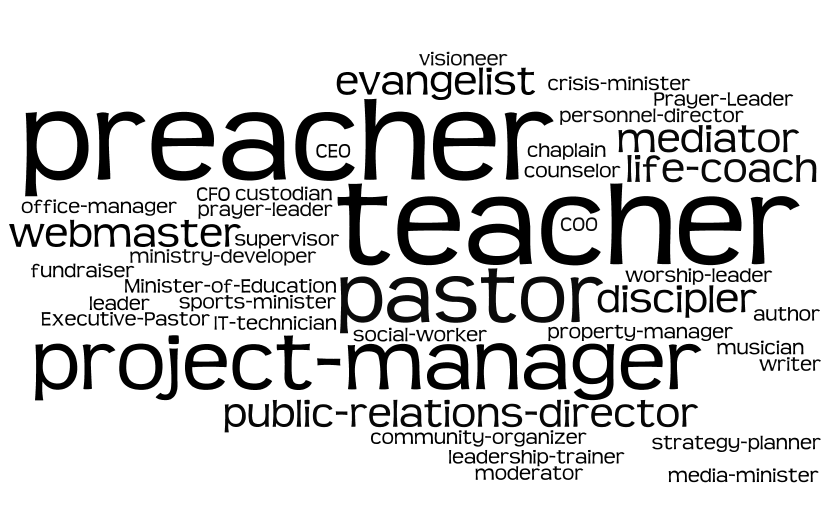 word cloud for pastor